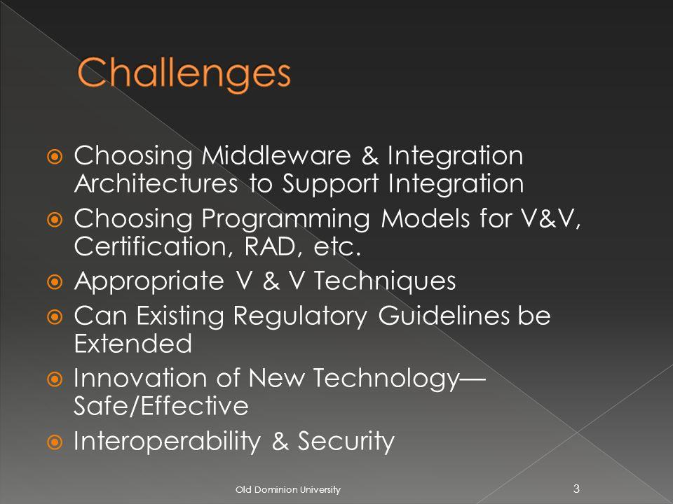 Choosing Middleware & Integration Architectures to Support Integration Choosing Programming Models for V&V, Certification, RAD, etc.