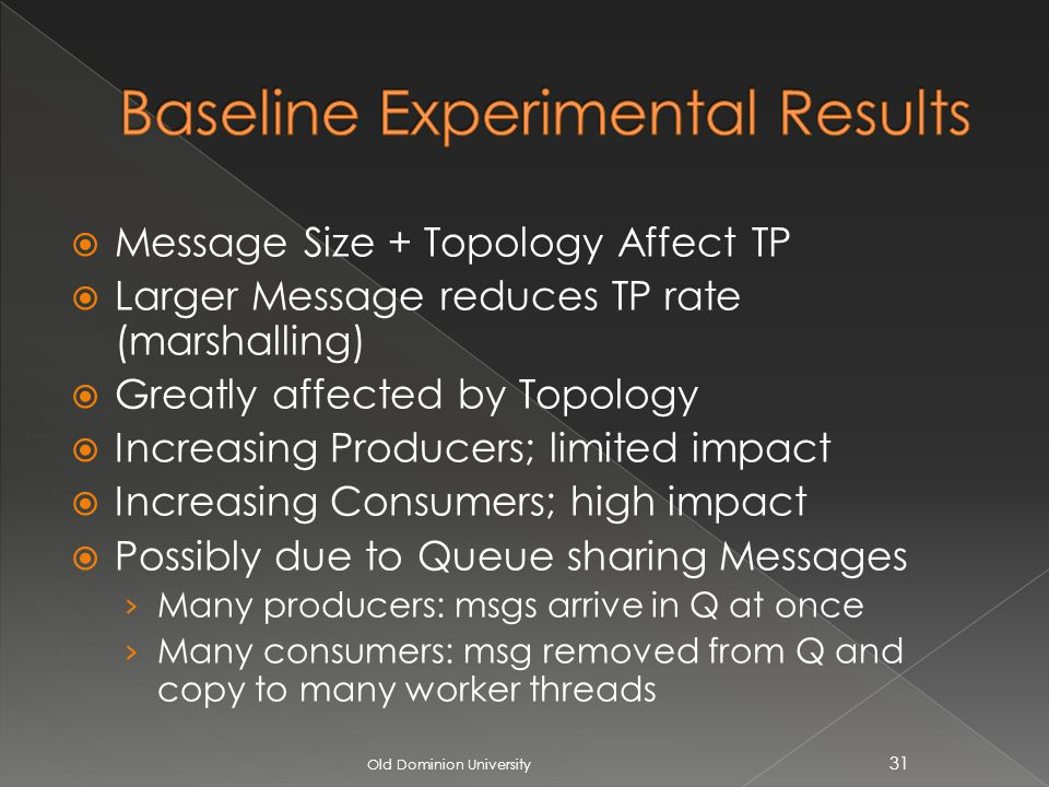Message Size + Topology Affect TP Larger Message reduces TP rate (marshalling) Greatly affected by Topology Increasing Producers; limited impact Increasing Consumers; high impact Possibly due to Queue sharing Messages Many producers: msgs arrive in Q at once Many consumers: msg removed from Q and copy to many worker threads Old Dominion University 31