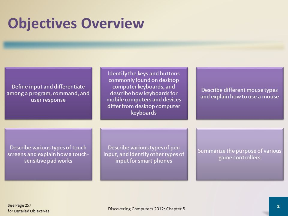 Objectives Overview Explain how resolution affects the quality of a picture captured on a digital camera Describe the uses of voice recognition, Web cams, and video conferencing Discuss how various scanners and reading devices work Summarize the various biometric devices Discuss how POS terminals, automated teller machines, and DVD kiosks work Identify alternative input devices for physically challenged users Discovering Computers 2012: Chapter 5 3 See Page 257 for Detailed Objectives