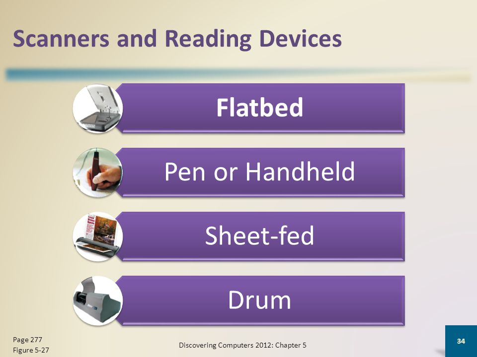 Scanners and Reading Devices Flatbed Pen or Handheld Sheet-fed Drum Discovering Computers 2012: Chapter 5 34 Page 277 Figure 5-27