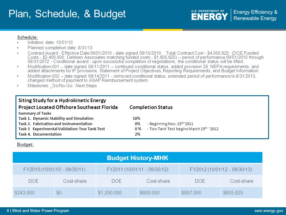 4 | Wind and Water Power Programeere.energy.gov Plan, Schedule, & Budget Schedule: Initiation date: 10/01/10 Planned completion date: 8/31/13 Contract