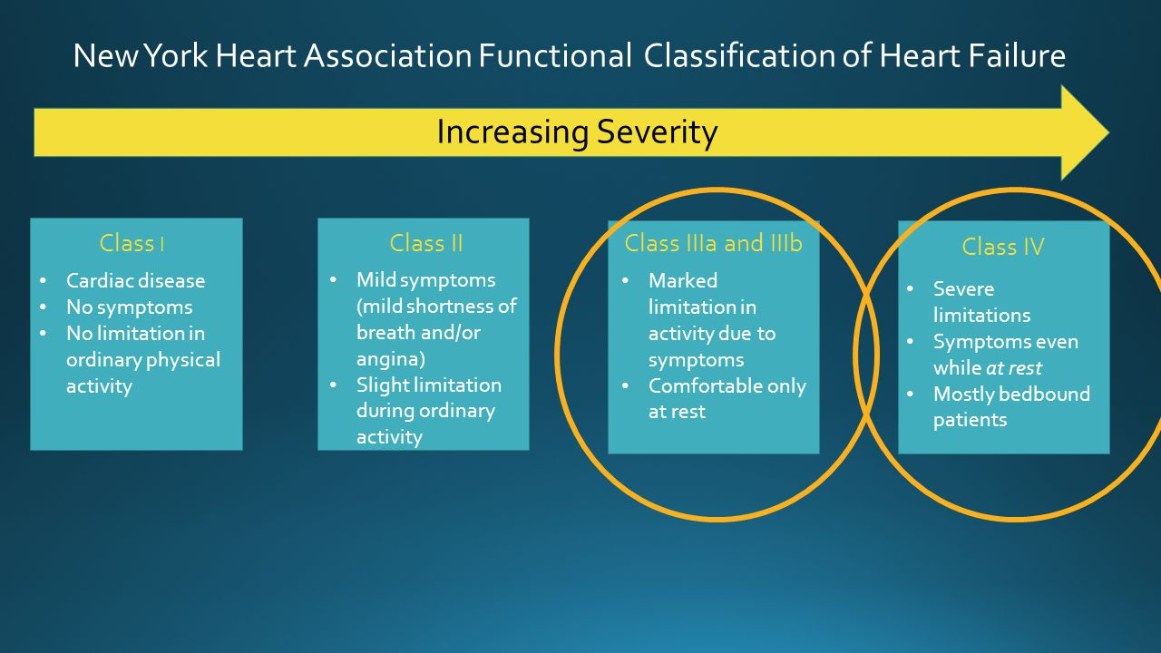 Lietz and Miller Curr Opin Cardiol 2009, 24:246–251 INTERMACS SCORE Interagency Registry for Mechanically Assisted Circulatory Support Long-Term LVAD Ideal candidates are INTERMACS classes 3-4 Short-Term LVAD Candidates are INTERMACS classes 1-2 Not a LVAD Candidate INTERMACS 1 or those with multisystem organ failure