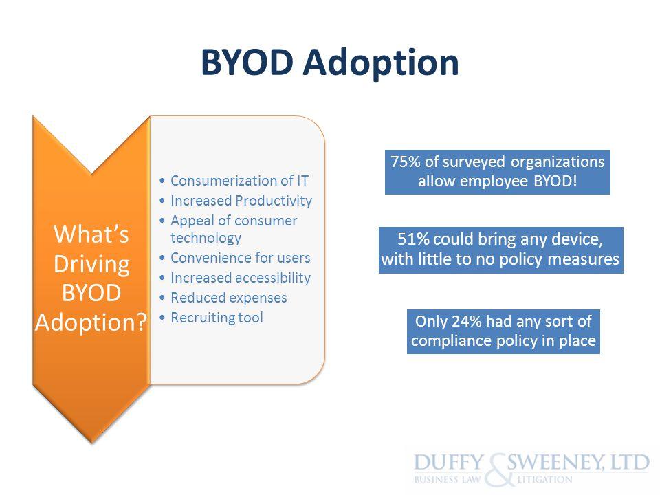 BYOD Adoption Whats Driving BYOD Adoption.