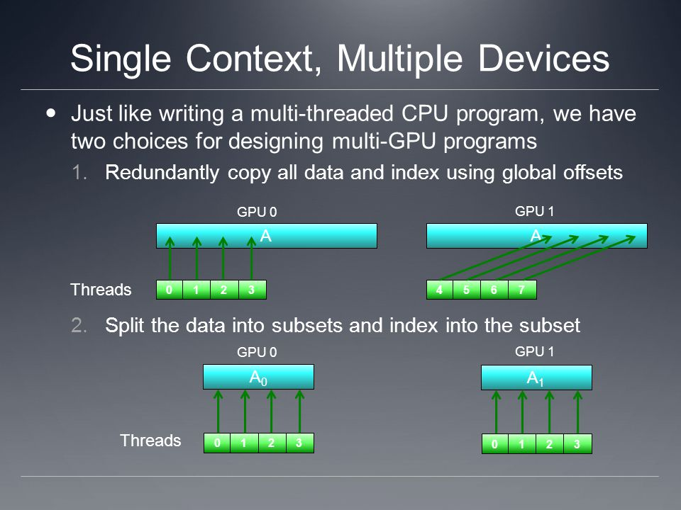 Single Context, Multiple Devices Just like writing a multi-threaded CPU program, we have two choices for designing multi-GPU programs 1.Redundantly copy all data and index using global offsets 2.Split the data into subsets and index into the subset 0123 Threads 4567 0123 0123 GPU 0 GPU 1 GPU 0 GPU 1