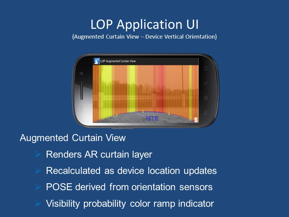 LOP Application Evaluation Lidar 1 m Performance response times < 0.5 seconds Broad low LOP probability area (25.0 o - 45.0 o ) Distinct LOP sections between 26.0 o - 37.0 o