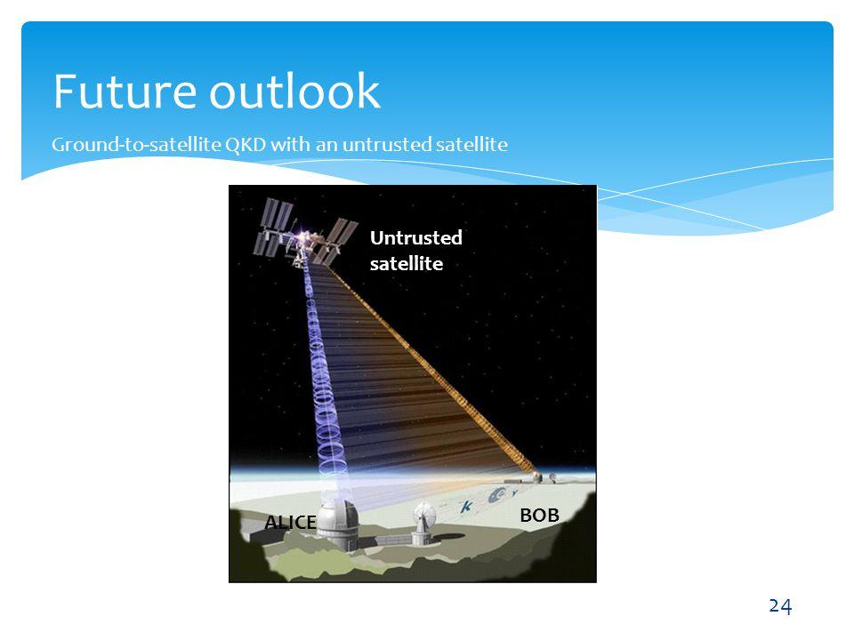 Future outlook ALICE BOB Untrusted satellite Ground-to-satellite QKD with an untrusted satellite 24