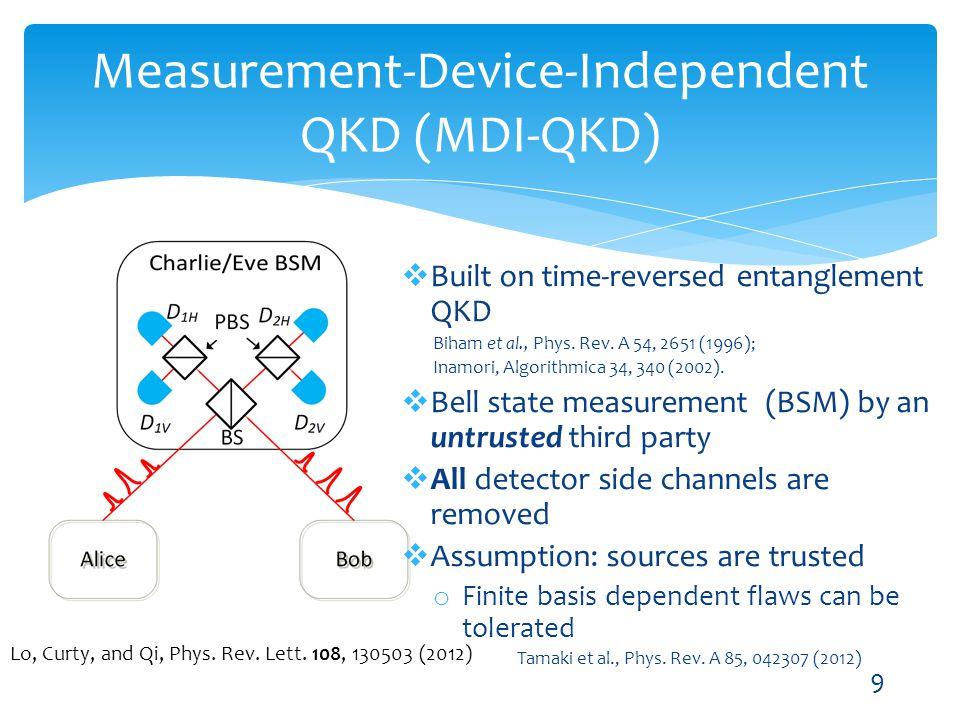 Measurement-Device-Independent QKD (MDI-QKD) Built on time-reversed entanglement QKD Biham et al., Phys. Rev. A 54, 2651 (1996); Inamori, Algorithmica