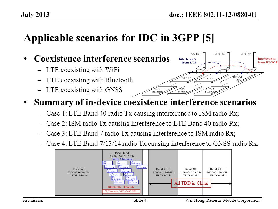 doc.: IEEE 802.11-13/0880-01 Submission Applicable scenarios for IDC in 3GPP [5] Coexistence interference scenarios –LTE coexisting with WiFi –LTE coexisting with Bluetooth –LTE coexisting with GNSS Summary of in-device coexistence interference scenarios –Case 1: LTE Band 40 radio Tx causing interference to ISM radio Rx; –Case 2: ISM radio Tx causing interference to LTE Band 40 radio Rx; –Case 3: LTE Band 7 radio Tx causing interference to ISM radio Rx; –Case 4: LTE Band 7/13/14 radio Tx causing interference to GNSS radio Rx.
