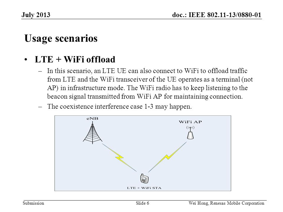doc.: IEEE 802.11-13/0880-01 Submission Usage scenarios LTE + WiFi offload –In this scenario, an LTE UE can also connect to WiFi to offload traffic from LTE and the WiFi transceiver of the UE operates as a terminal (not AP) in infrastructure mode.