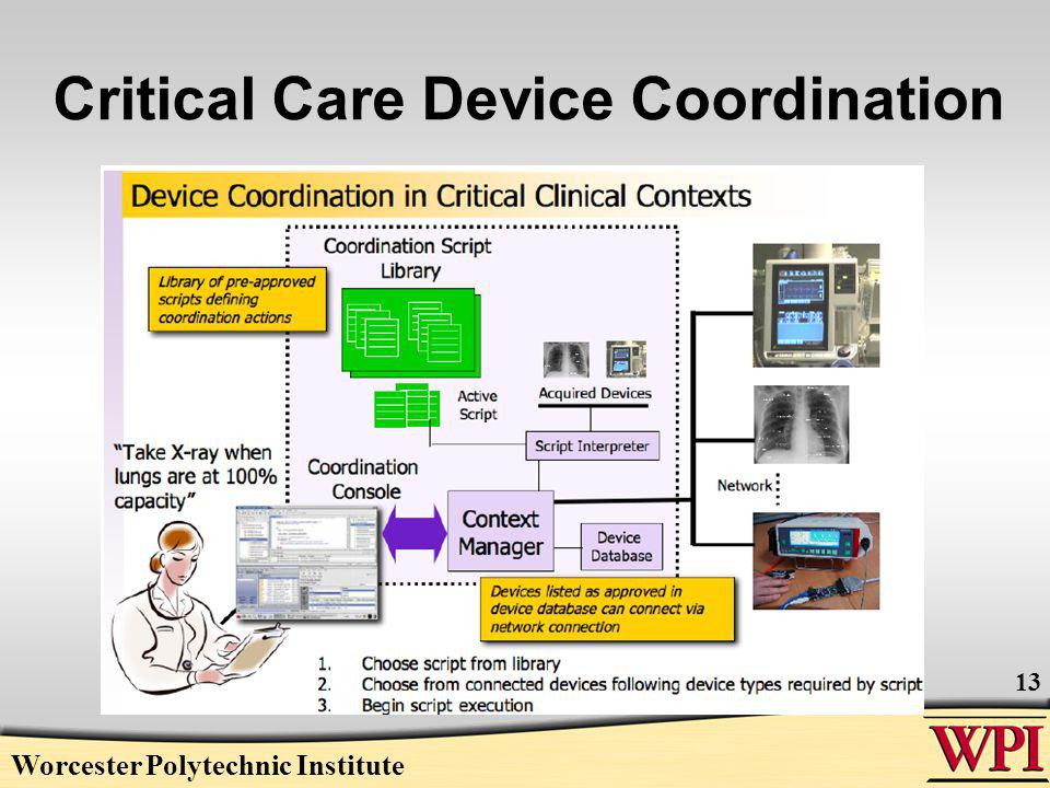 Critical Care Device Coordination Worcester Polytechnic Institute 13