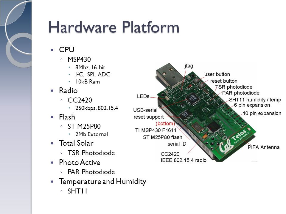 Hardware Platform CPU MSP430 8Mhz, 16-bit I 2 C, SPI, ADC 10kB Ram Radio CC2420 250kbps, 802.15.4 Flash ST M25P80 2Mb External Total Solar TSR Photodiode Photo Active PAR Photodiode Temperature and Humidity SHT11