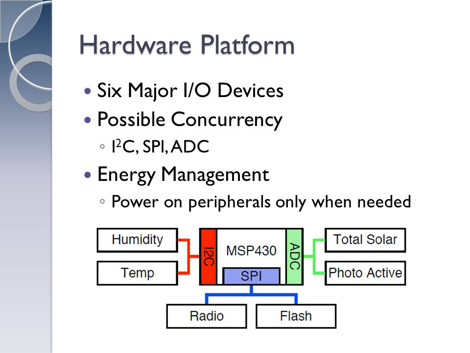 Hardware Platform Six Major I/O Devices Possible Concurrency I 2 C, SPI, ADC Energy Management Power on peripherals only when needed