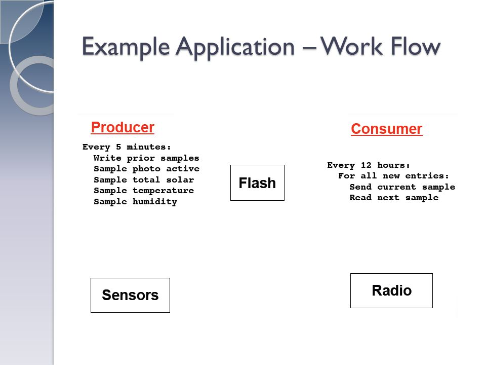Example Application – Work Flow