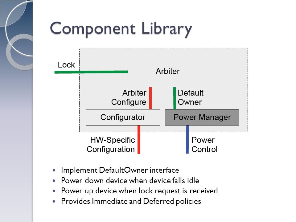 Component Library Implement DefaultOwner interface Power down device when device falls idle Power up device when lock request is received Provides Immediate and Deferred policies