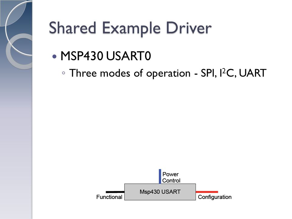 Shared Example Driver MSP430 USART0 Three modes of operation - SPI, I 2 C, UART