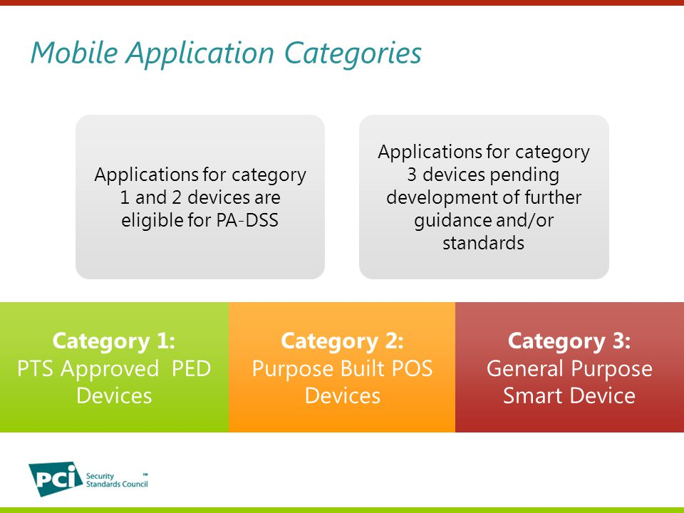 Mobile Application Categories Applications for category 1 and 2 devices are eligible for PA-DSS Applications for category 3 devices pending development of further guidance and/or standards Category 2: Purpose Built POS Devices Category 3: General Purpose Smart Device Category 1: PTS Approved PED Devices