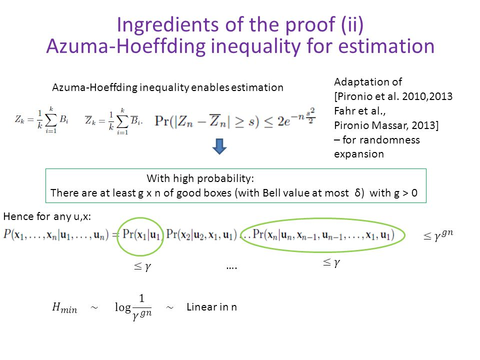 Ingredients of the proof (ii) Azuma-Hoeffding inequality for estimation Adaptation of [Pironio et al.