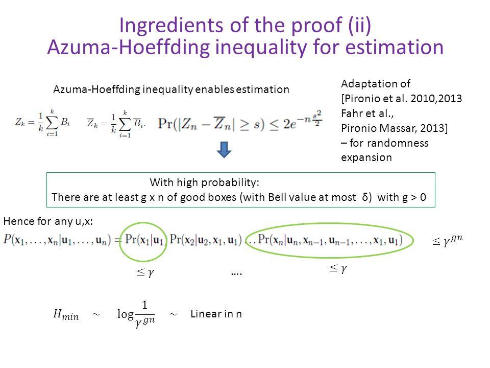 Ingredients of the proof (ii) Azuma-Hoeffding inequality for estimation Adaptation of [Pironio et al. 2010,2013 Fahr et al., Pironio Massar, 2013] – f