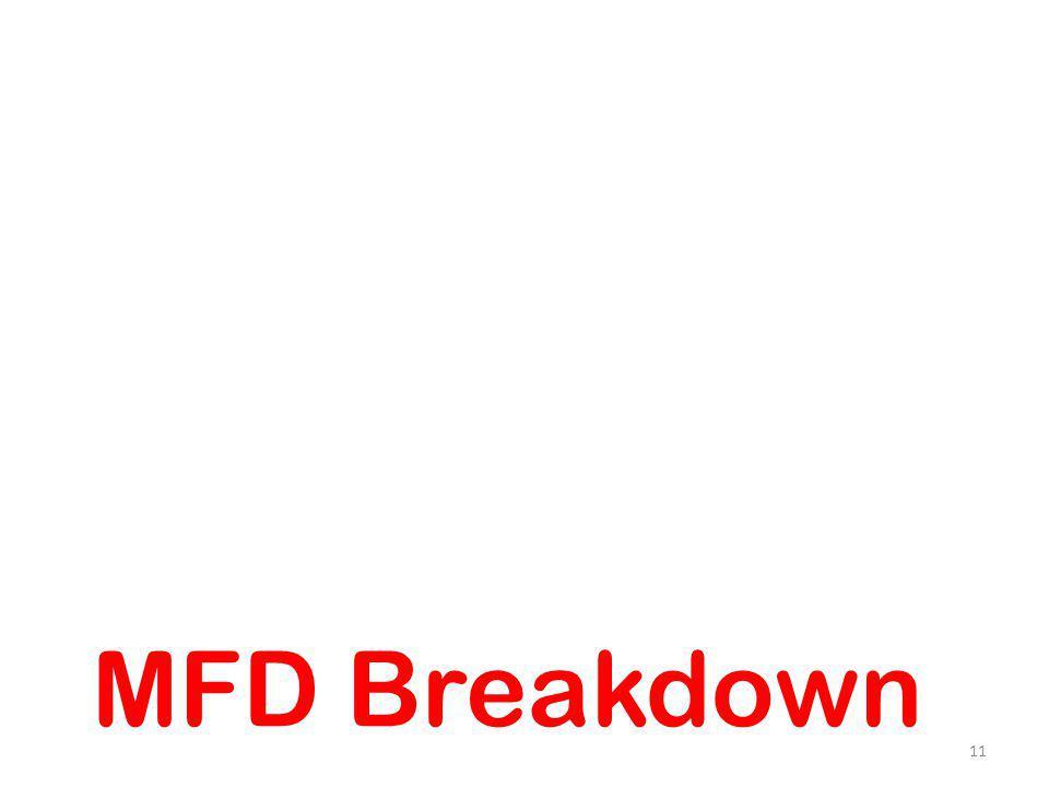 MFD Breakdown 11