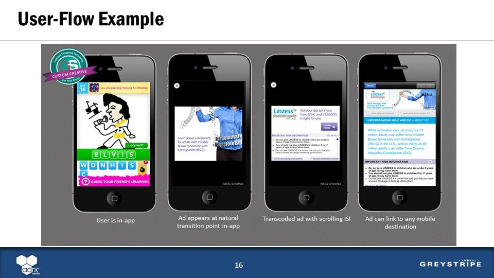 User-Flow Example 16
