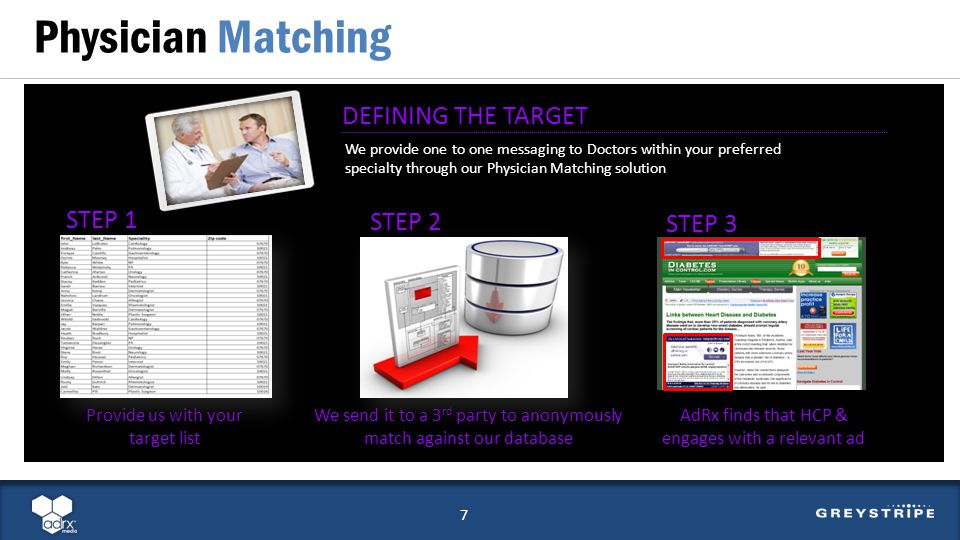 Physician Matching 7 We provide one to one messaging to Doctors within your preferred specialty through our Physician Matching solution DEFINING THE TARGET STEP 1 Provide us with your target list We send it to a 3 rd party to anonymously match against our database STEP 2 STEP 3 AdRx finds that HCP & engages with a relevant ad