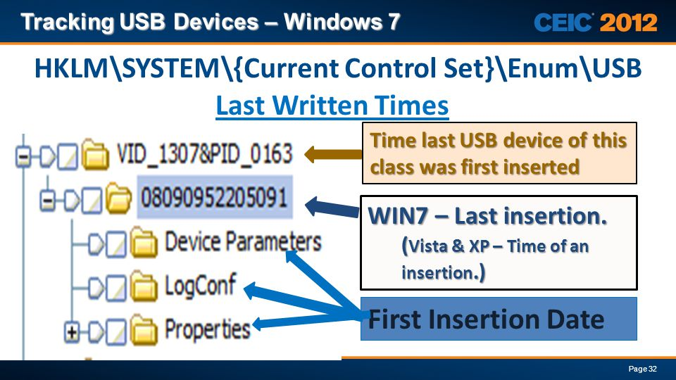 Tracking USB Devices – Windows 7 Page 32 Last Written Times Time last USB device of this class was first inserted WIN7 – Last insertion.