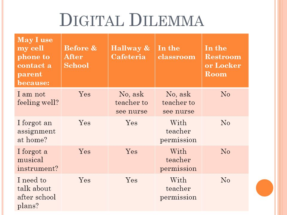 D IGITAL D ILEMMA May I use my cell phone to contact a parent because: Before & After School Hallway & Cafeteria In the classroom In the Restroom or L