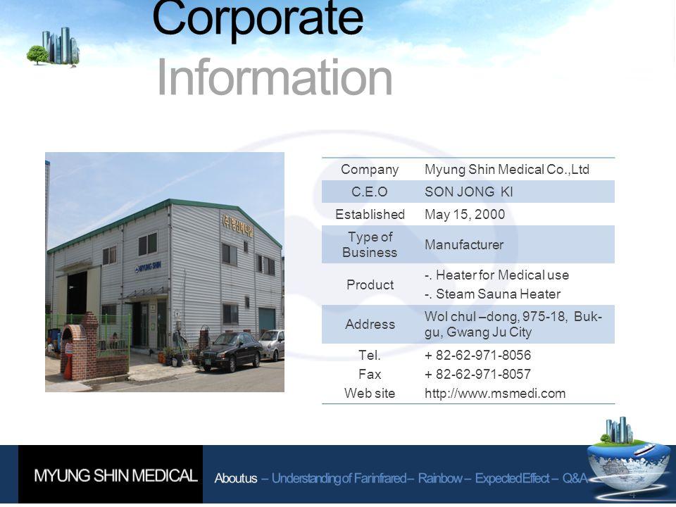 4 CompanyMyung Shin Medical Co.,Ltd C.E.OSON JONG KI EstablishedMay 15, 2000 Type of Business Manufacturer Product -.