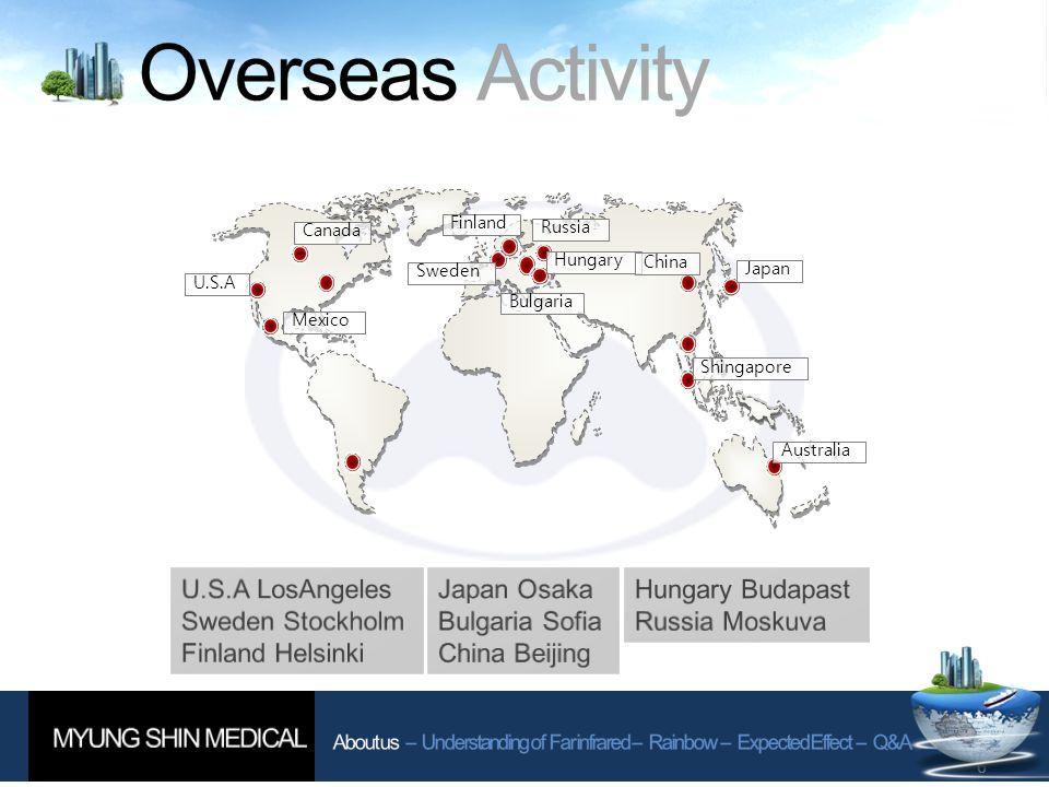 6 Japan Australia Canada Sweden Russia Finland U.S.A Bulgaria Hungary Mexico China Shingapore
