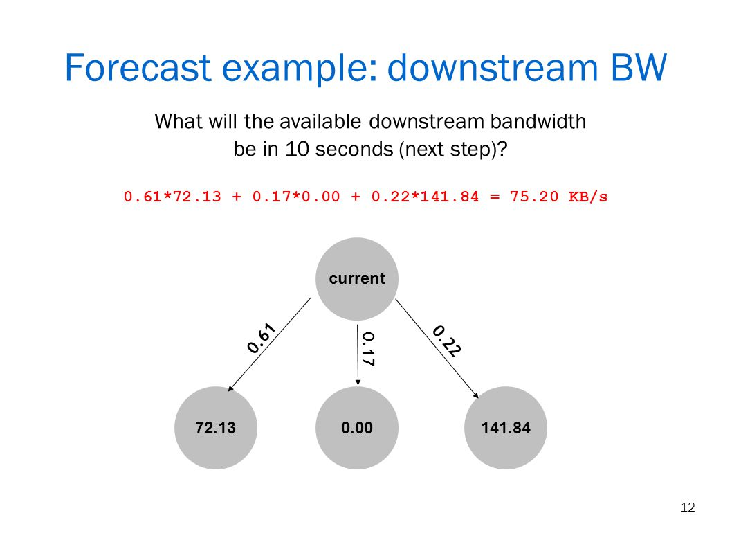 12 Forecast example: downstream BW current What will the available downstream bandwidth be in 10 seconds (next step).