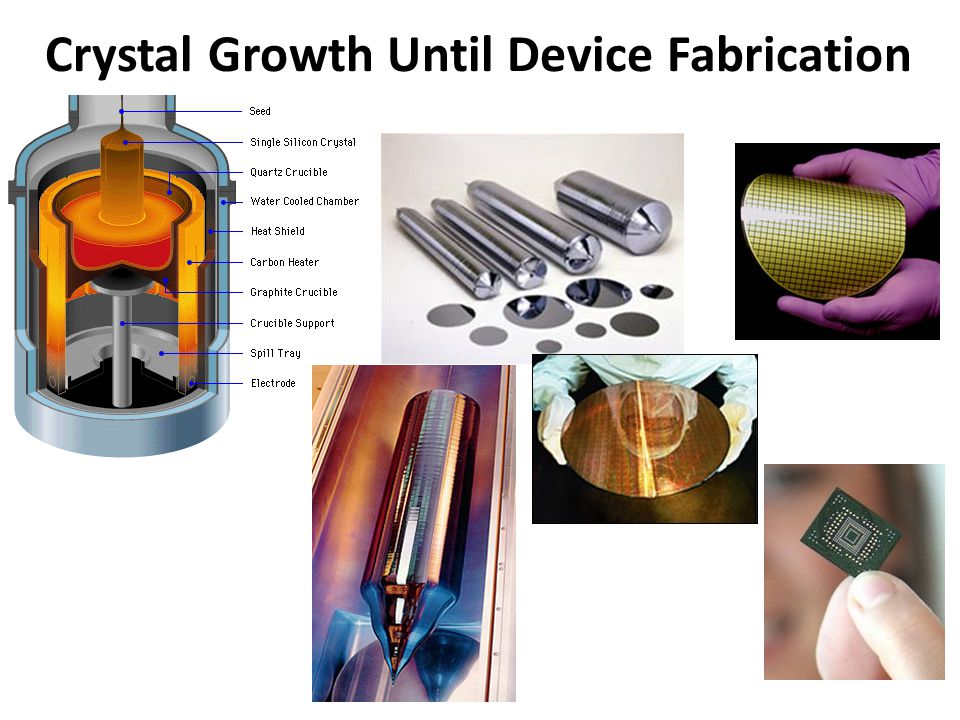 Crystal Growth Until Device Fabrication