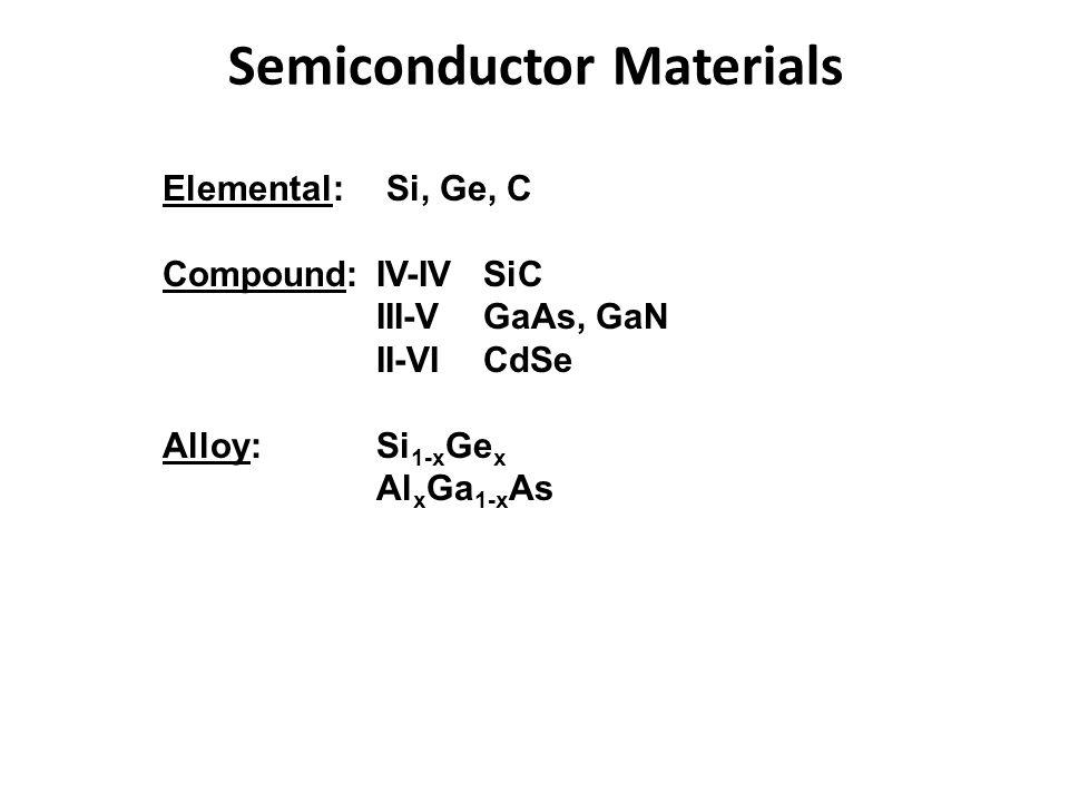 Elemental: Si, Ge, C Compound:IV-IVSiC III-VGaAs, GaN II-VICdSe Alloy:Si 1-x Ge x Al x Ga 1-x As