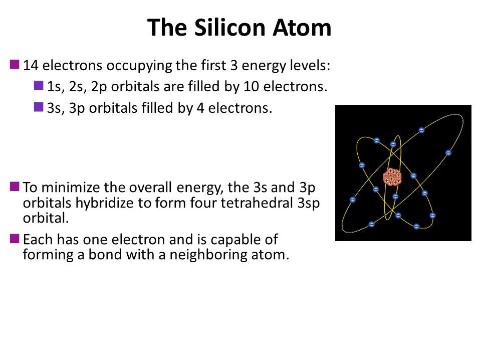 The Si Crystal Diamond Lattice Each Si atom has 4 nearest neighbors.