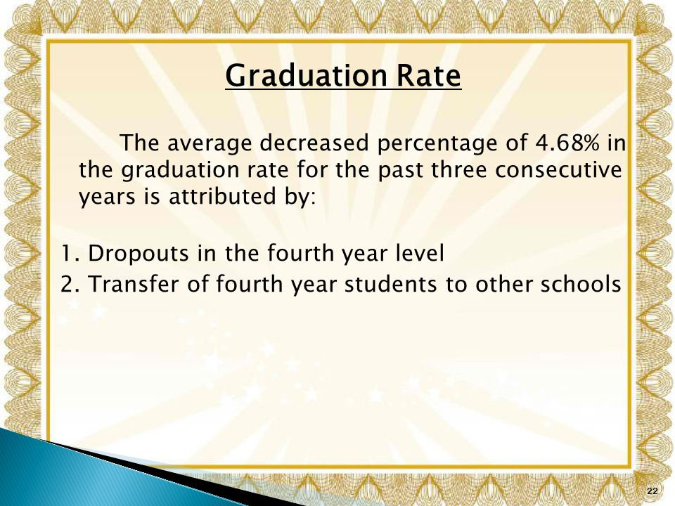 Graduation Rate The average decreased percentage of 4.68% in the graduation rate for the past three consecutive years is attributed by: 1.