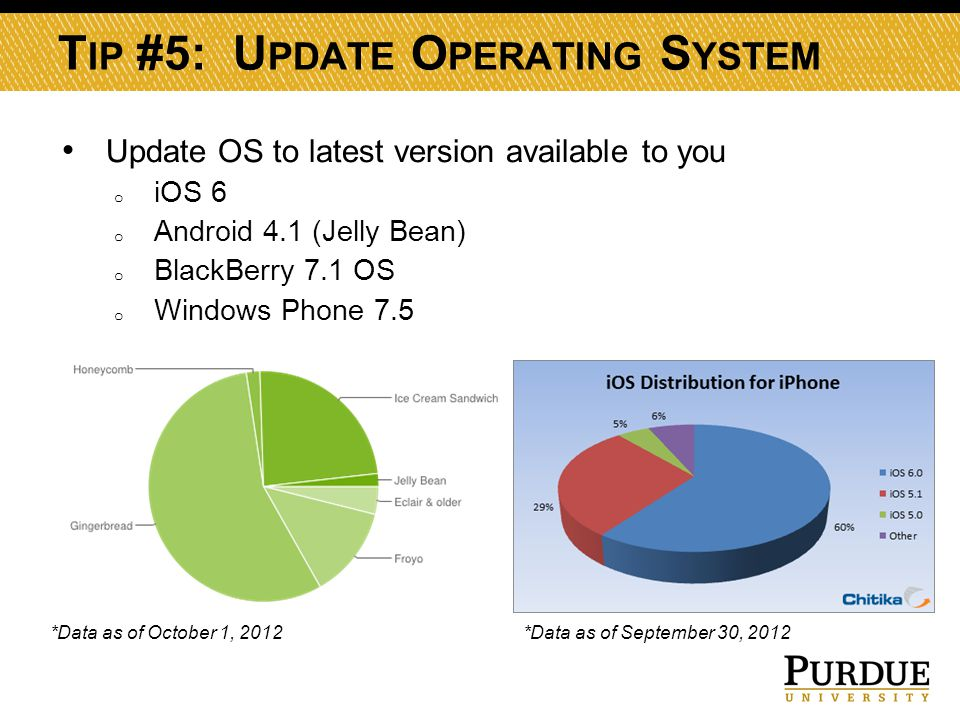 T IP #5: U PDATE O PERATING S YSTEM Update OS to latest version available to you o iOS 6 o Android 4.1 (Jelly Bean) o BlackBerry 7.1 OS o Windows Phone 7.5 *Data as of October 1, 2012*Data as of September 30, 2012
