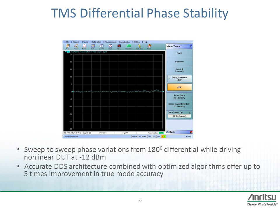 TMS Differential Phase Stability Sweep to sweep phase variations from 180 0 differential while driving nonlinear DUT at -12 dBm Accurate DDS architect