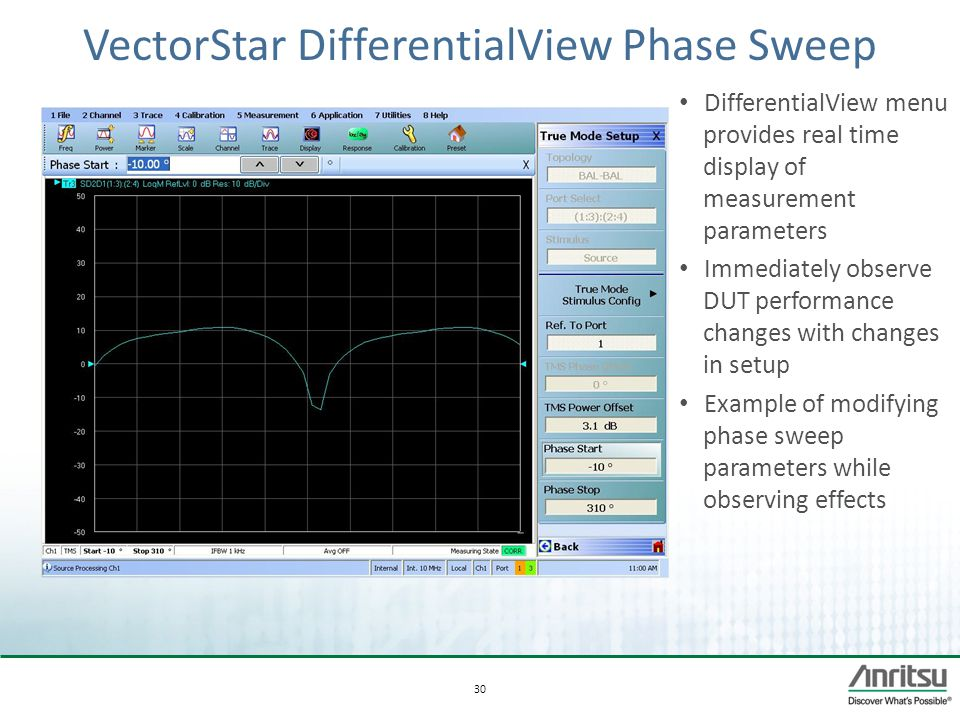 VectorStar DifferentialView Phase Sweep 30 DifferentialView menu provides real time display of measurement parameters Immediately observe DUT performa