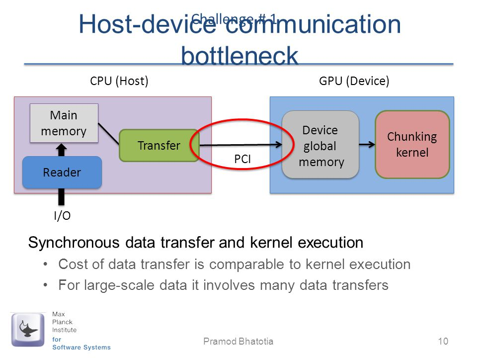 Host-device communication bottleneck Pramod Bhatotia 10 Challenge # 1 GPU (Device) Device global memory PCI Synchronous data transfer and kernel execution Cost of data transfer is comparable to kernel execution For large-scale data it involves many data transfers CPU (Host) Main memory Main memory Chunking kernel I/O Transfer Reader