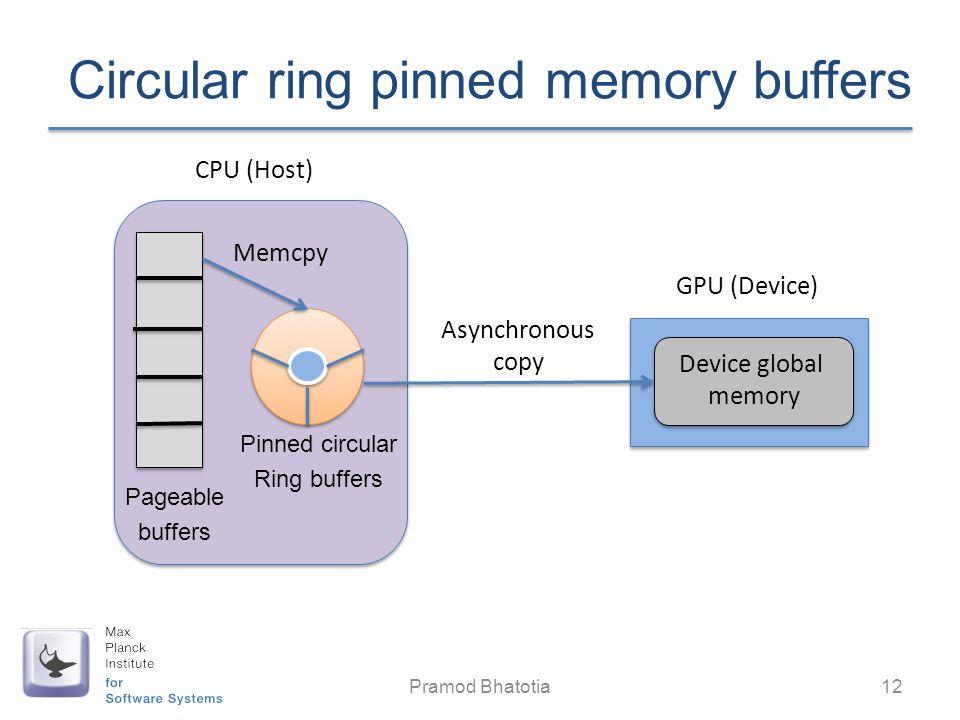 Circular ring pinned memory buffers Pramod Bhatotia 12 GPU (Device) CPU (Host) Memcpy Pinned circular Ring buffers Pageable buffers Device global memory Asynchronous copy