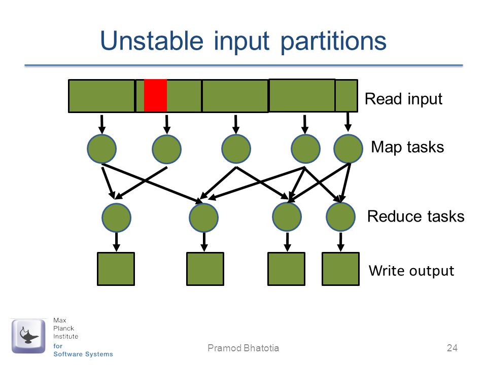 Unstable input partitions Pramod Bhatotia Read input Map tasks Reduce tasks Write output 24