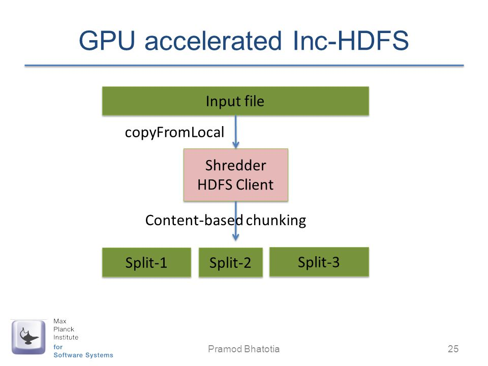 GPU accelerated Inc-HDFS Pramod Bhatotia 25 Input file Shredder HDFS Client Shredder HDFS Client copyFromLocal Split-1 Split-2 Split-3 Content-based chunking