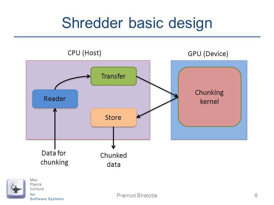 Shredder basic design Pramod Bhatotia 6 GPU (Device) CPU (Host) Reader Transfer Store Chunking kernel Data for chunking Chunked data
