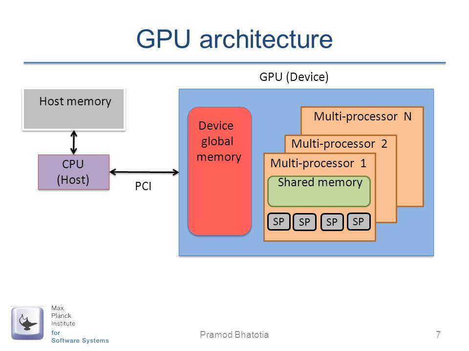 GPU architecture Pramod Bhatotia 7 CPU (Host) CPU (Host) GPU (Device) Multi-processor N Multi-processor 2 Multi-processor 1 SP PCI Host memory Device global memory Shared memory