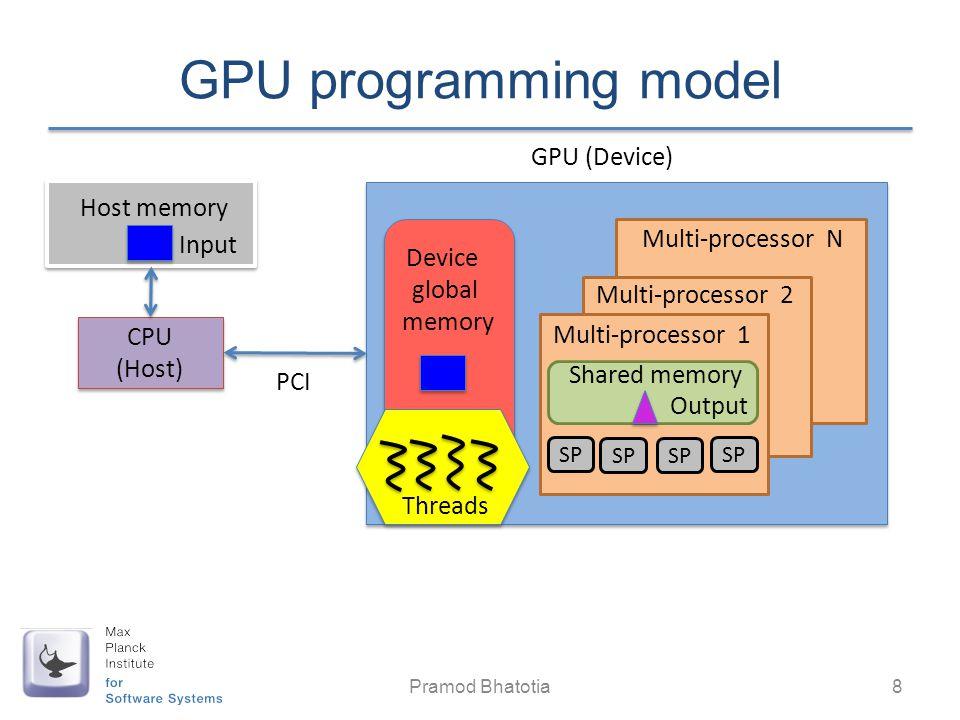 GPU programming model Pramod Bhatotia 8 CPU (Host) CPU (Host) GPU (Device) Multi-processor N Multi-processor 2 Multi-processor 1 SP PCI Host memory Device global memory Shared memory Input Output Threads