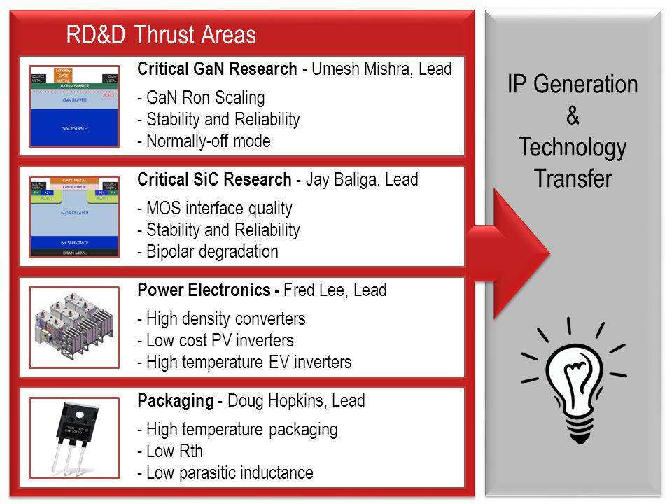 IP Generation & Technology Transfer IP Generation & Technology Transfer RD&D Thrust Areas Critical GaN Research - Umesh Mishra, Lead - GaN Ron Scaling