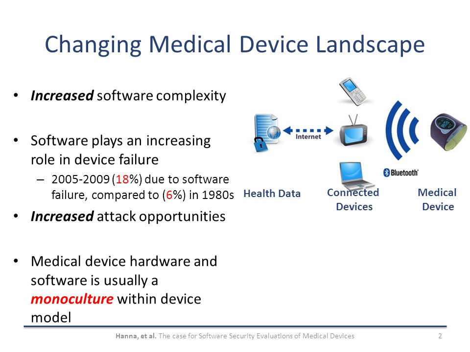 Changing Medical Device Landscape Increased software complexity Software plays an increasing role in device failure – 2005-2009 (18%) due to software failure, compared to (6%) in 1980s Increased attack opportunities Medical device hardware and software is usually a monoculture within device model 2Hanna, et al.