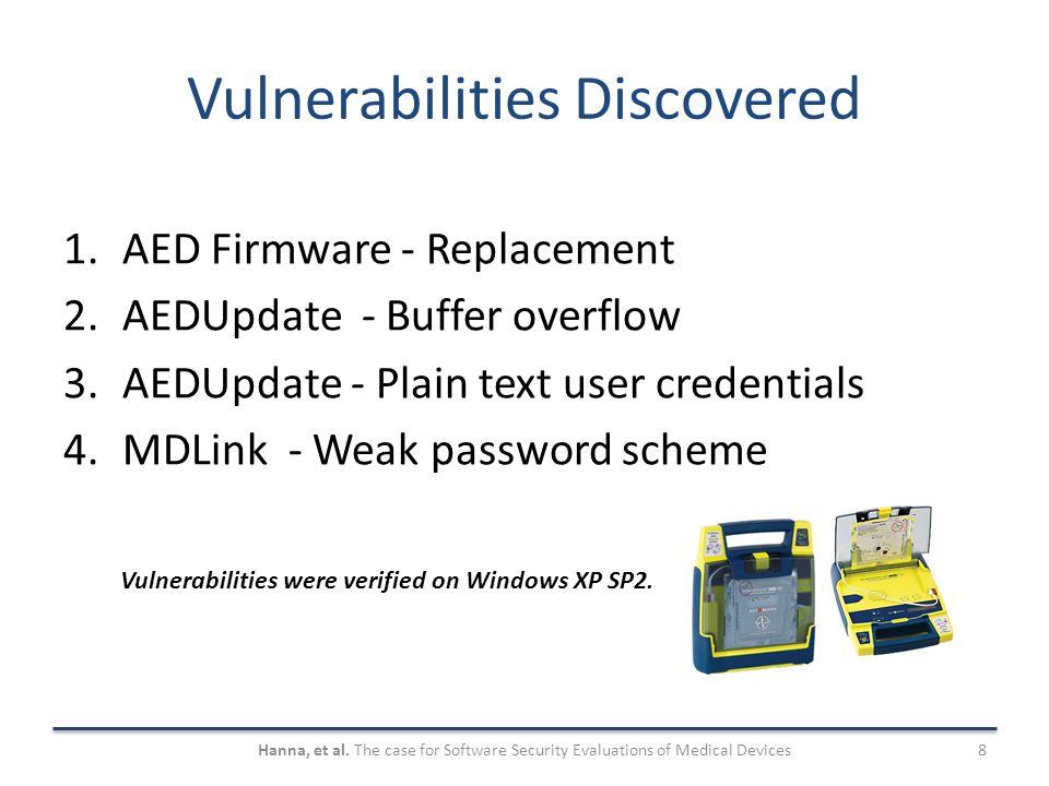 Vulnerabilities Discovered 1.AED Firmware - Replacement 2.AEDUpdate - Buffer overflow 3.AEDUpdate - Plain text user credentials 4.MDLink - Weak passwo