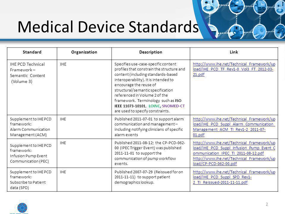Medical Device Standards 2 StandardOrganizationDescriptionLink IHE PCD Technical Framework – Semantic Content (Volume 3) IHE Specifies use-case-specif