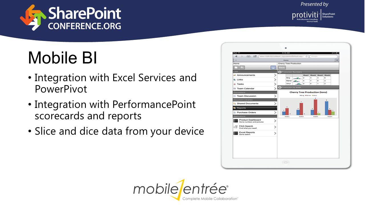 Development API Leverage existing.NET development expertise Platform for WCM Mobile Internet Sites Extensive integration options for maximum development flexibility Mobile App Platform