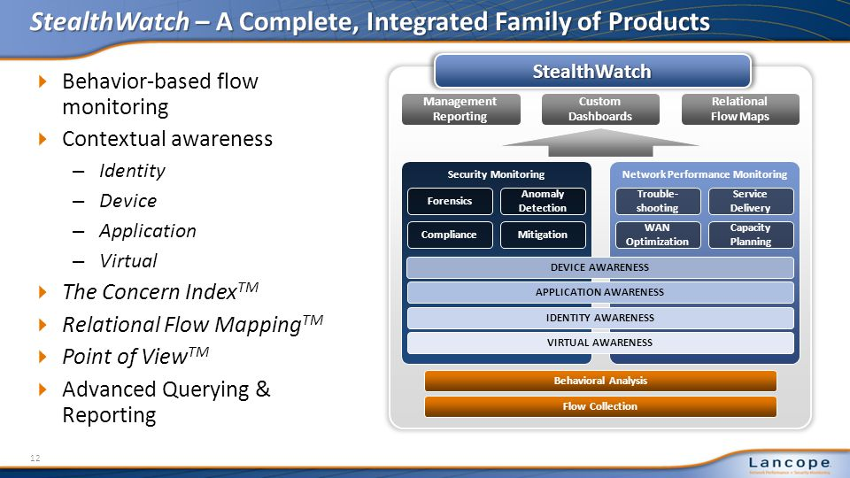 StealthWatch – A Complete, Integrated Family of Products Behavior-based flow monitoring Contextual awareness – Identity – Device – Application – Virtual The Concern Index TM Relational Flow Mapping TM Point of View TM Advanced Querying & Reporting 12 Management Reporting Custom Dashboards Relational Flow Maps Security Monitoring Forensics Anomaly Detection ComplianceMitigation Network Performance Monitoring Trouble- shooting Service Delivery WAN Optimization Capacity Planning APPLICATION AWARENESS IDENTITY AWARENESS VIRTUAL AWARENESS Behavioral Analysis Flow Collection StealthWatch DEVICE AWARENESS